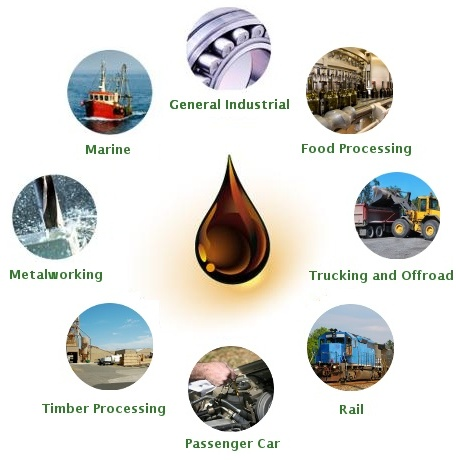 Industrial Lubricants & Services Ltd